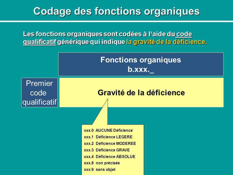 Fonctions organiques b.xxx._ Premier code qualificatif Gravité de la déficience xxx.0 AUCUNE Déficience xxx.1 Déficience LEGERE xxx.2 Déficience MODER
