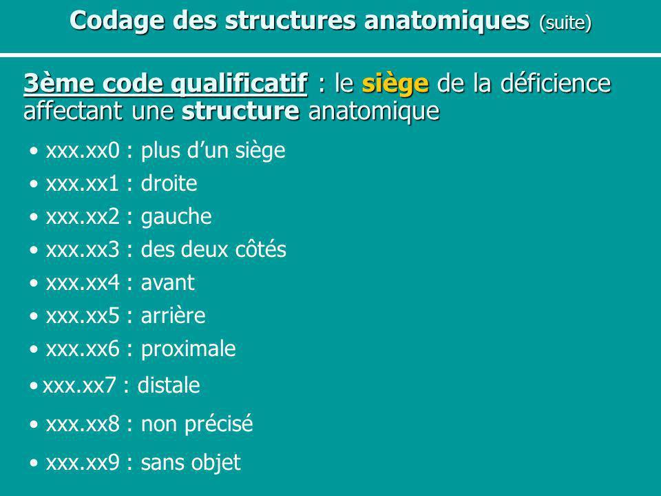 3ème code qualificatif : le siège de la déficience affectant une structure anatomique xxx.xx0 : plus dun siège xxx.xx1 : droite xxx.xx2 : gauche xxx.x