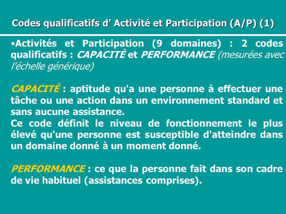 Codes qualificatifs d Activité et Participation (A/P) (1) Activités et Participation (9 domaines) : 2 codes qualificatifs : CAPACITĖ et PERFORMANCE (m