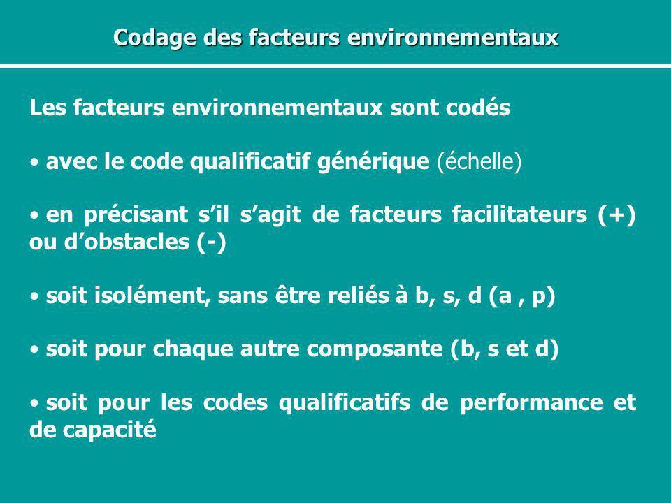 Codage des facteurs environnementaux Les facteurs environnementaux sont codés avec le code qualificatif générique (échelle) en précisant sil sagit de