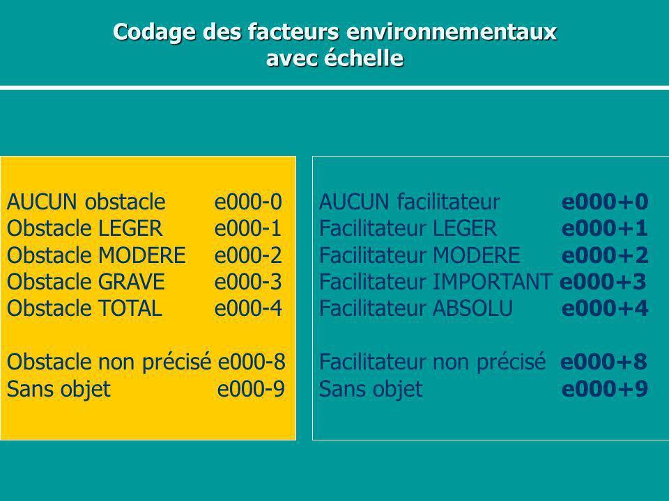 Codage des facteurs environnementaux avec échelle AUCUN obstacle e000-0 Obstacle LEGER e000-1 Obstacle MODERE e000-2 Obstacle GRAVE e000-3 Obstacle TO
