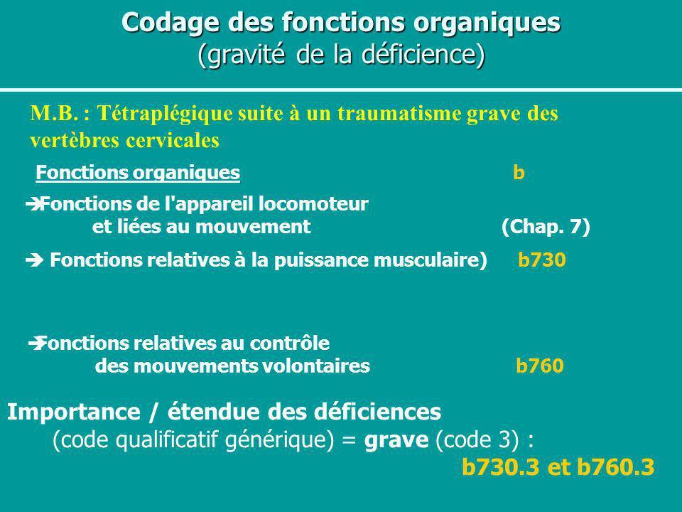 Codage des fonctions organiques (gravité de la déficience) M.B. : Tétraplégique suite à un traumatisme grave des vertèbres cervicales Fonctions organi