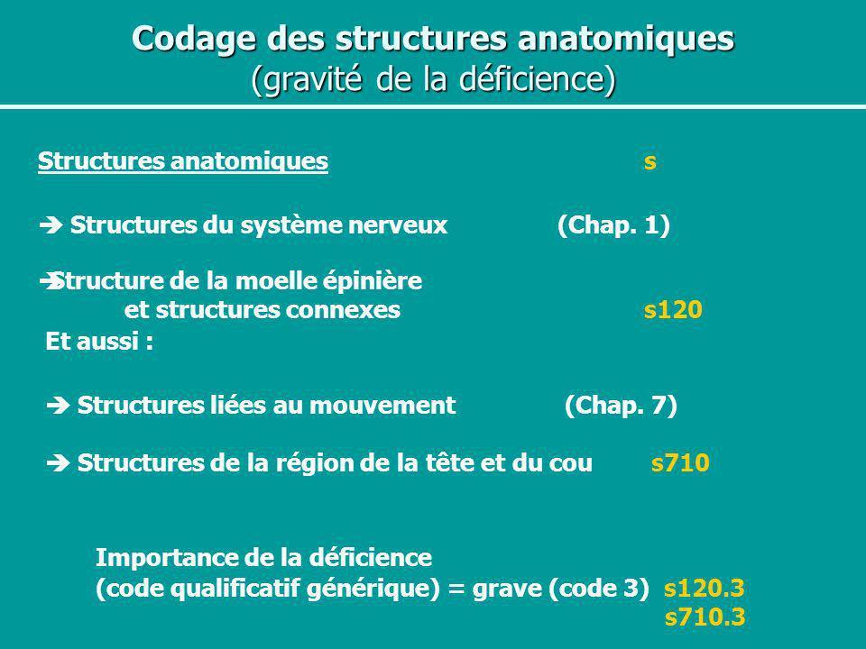 Codage des structures anatomiques (gravité de la déficience) Importance de la déficience (code qualificatif générique) = grave (code 3) s120.3 s710.3