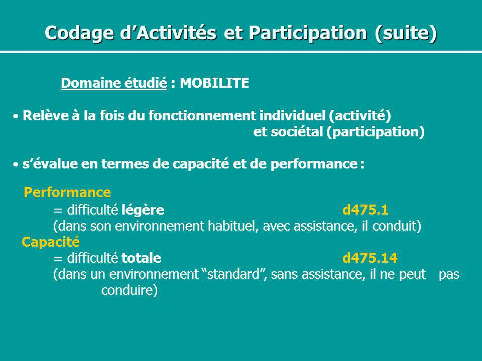 Codage dActivités et Participation (suite) Performance = difficulté légère d475.1 (dans son environnement habituel, avec assistance, il conduit) Capac