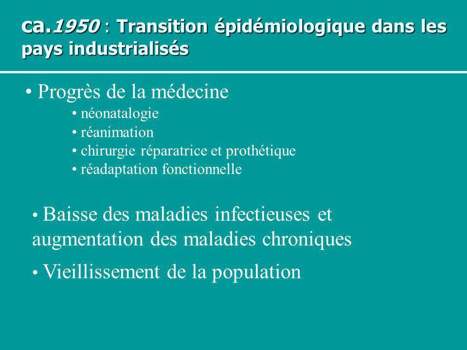 ca. 1950 : Transition épidémiologique dans les pays industrialisés Progrès de la médecine néonatalogie réanimation chirurgie réparatrice et prothétiqu