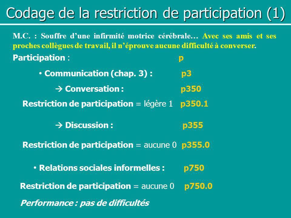 Codage de la restriction de participation (1) M.C. : Souffre dune infirmité motrice cérébrale… Avec ses amis et ses proches collègues de travail, il n
