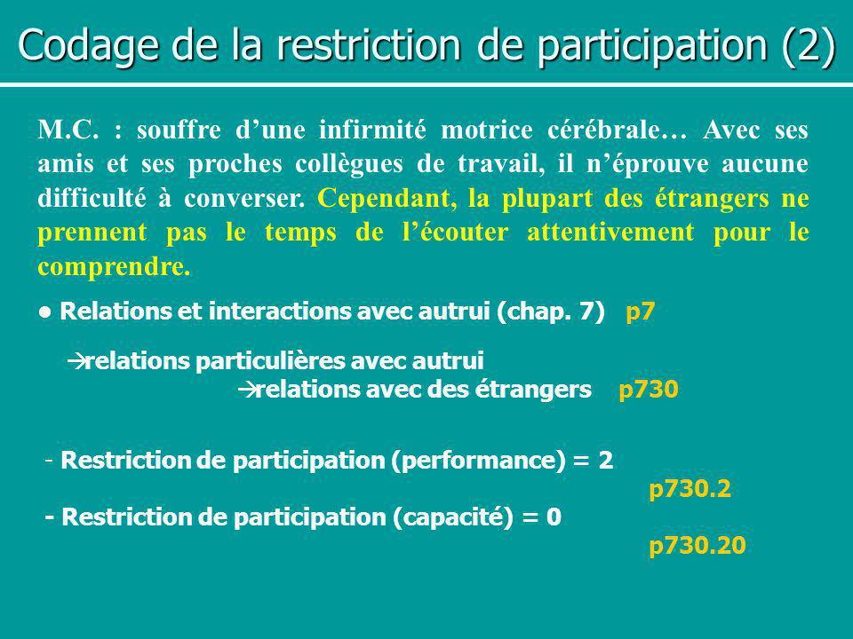 Codage de la restriction de participation (2) M.C. : souffre dune infirmité motrice cérébrale… Avec ses amis et ses proches collègues de travail, il n