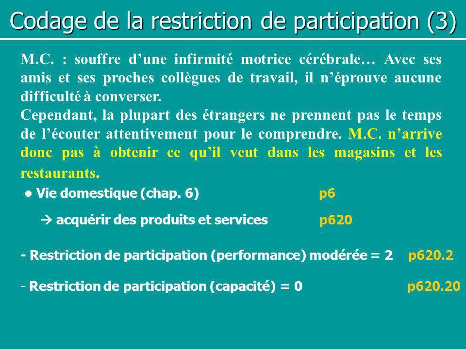 Codage de la restriction de participation (3) M.C. : souffre dune infirmité motrice cérébrale… Avec ses amis et ses proches collègues de travail, il n