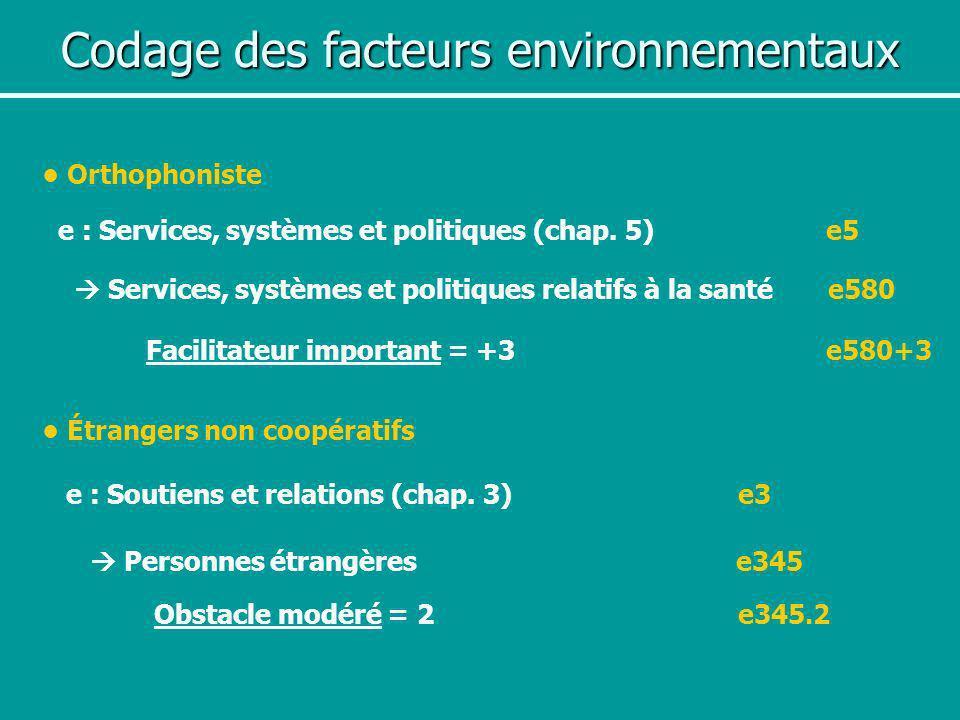 Codage des facteurs environnementaux Orthophoniste e : Services, systèmes et politiques (chap. 5)e5 Services, systèmes et politiques relatifs à la san