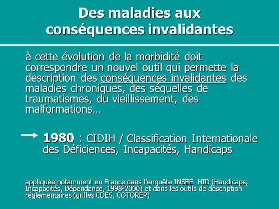La loi rénovant laction sociale et médico-sociale du 2 janvier 2002 Article 7 Les personnes prises en charge dans ces secteurs se voient garantir lexercice de leurs droits et libertés individuelles.