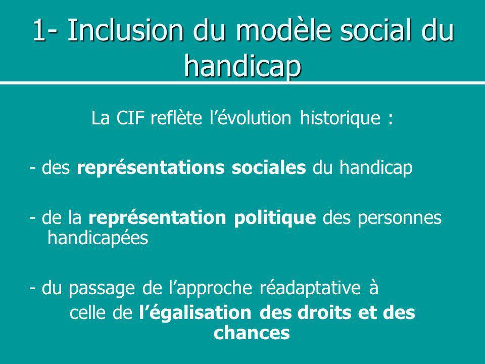 1- Inclusion du modèle social du handicap La CIF reflète lévolution historique : - des représentations sociales du handicap - de la représentation pol