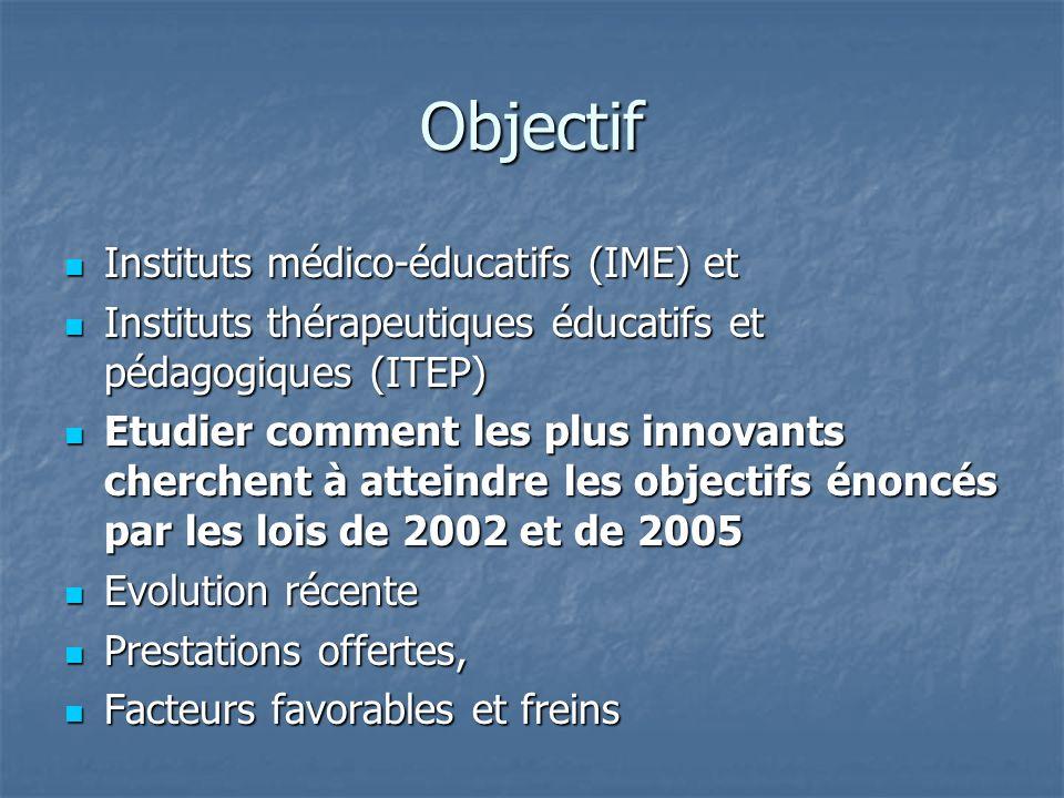 Méthode Visites + documentation : Visites + documentation : 8 IME (dont 5 avec SESSAD) 8 IME (dont 5 avec SESSAD) 6 ITEP (dont 5 avec SESSAD) 6 ITEP (dont 5 avec SESSAD) 3 régions : Bretagne, Champagne- Ardenne, Ile-de-France 3 régions : Bretagne, Champagne- Ardenne, Ile-de-France <= CREAIs & Associations Diversification : IME/ITEP, Rural/urbain ; enfants/adolescents ; gravité du handicap Diversification : IME/ITEP, Rural/urbain ; enfants/adolescents ; gravité du handicap