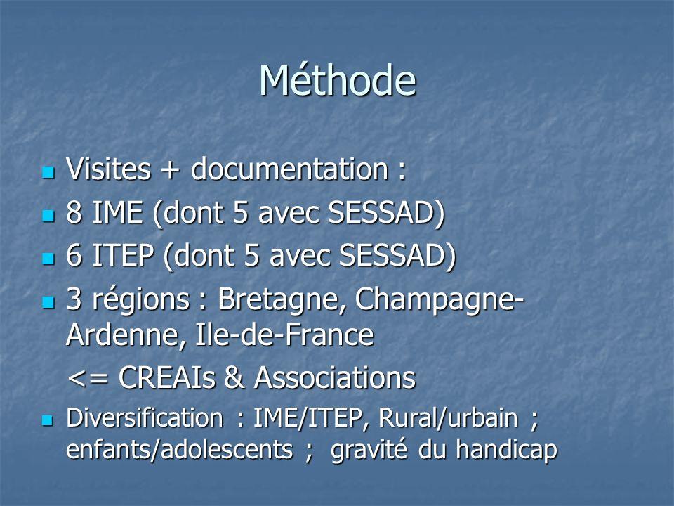 Méthode Visites + documentation : Visites + documentation : 8 IME (dont 5 avec SESSAD) 8 IME (dont 5 avec SESSAD) 6 ITEP (dont 5 avec SESSAD) 6 ITEP (