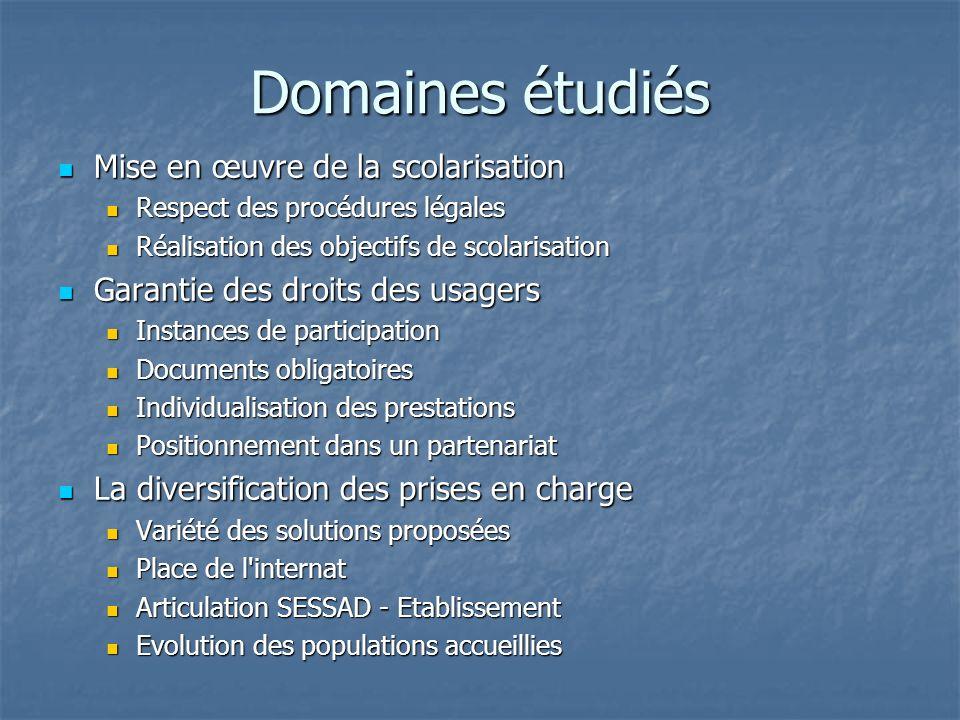 Domaines étudiés Mise en œuvre de la scolarisation Mise en œuvre de la scolarisation Respect des procédures légales Respect des procédures légales Réa