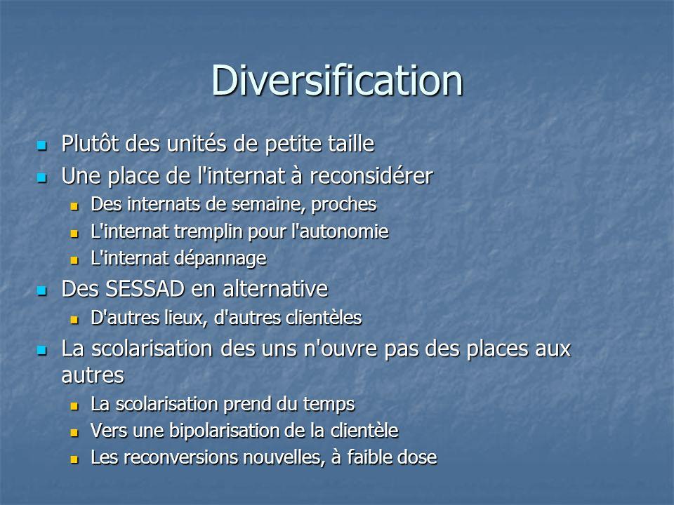 Diversification Plutôt des unités de petite taille Plutôt des unités de petite taille Une place de l'internat à reconsidérer Une place de l'internat à