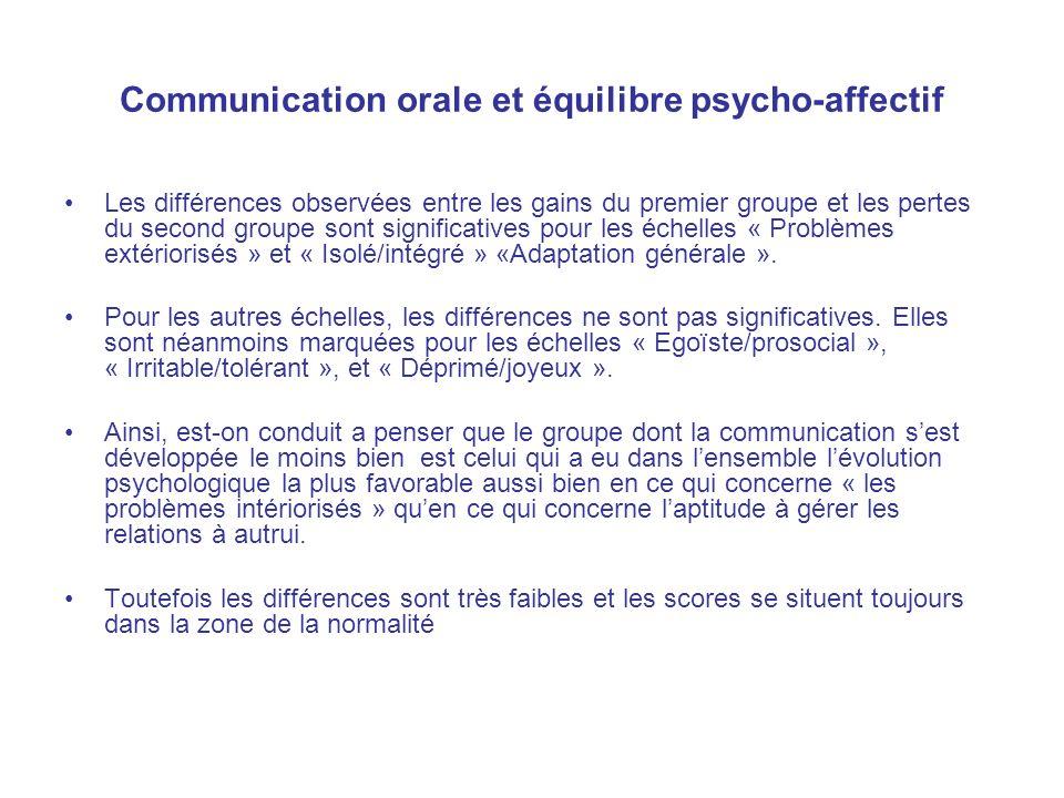 Communication orale et équilibre psycho-affectif Les différences observées entre les gains du premier groupe et les pertes du second groupe sont signi