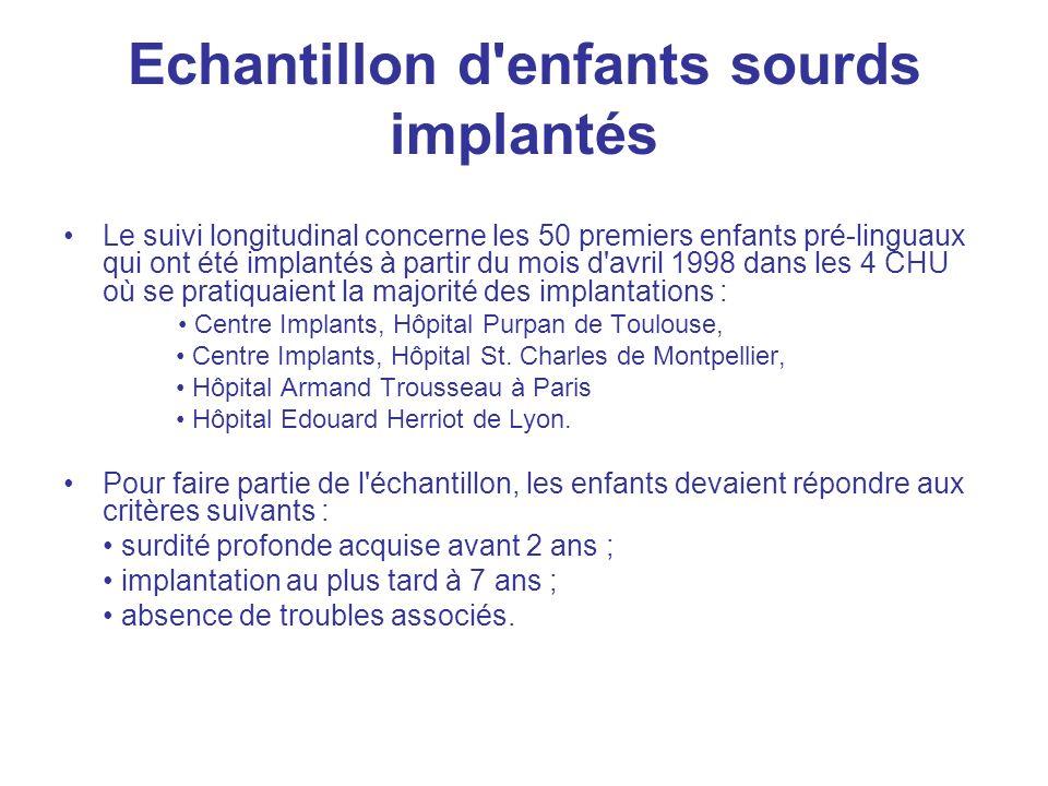 Echantillon d'enfants sourds implantés Le suivi longitudinal concerne les 50 premiers enfants pré-linguaux qui ont été implantés à partir du mois d'av