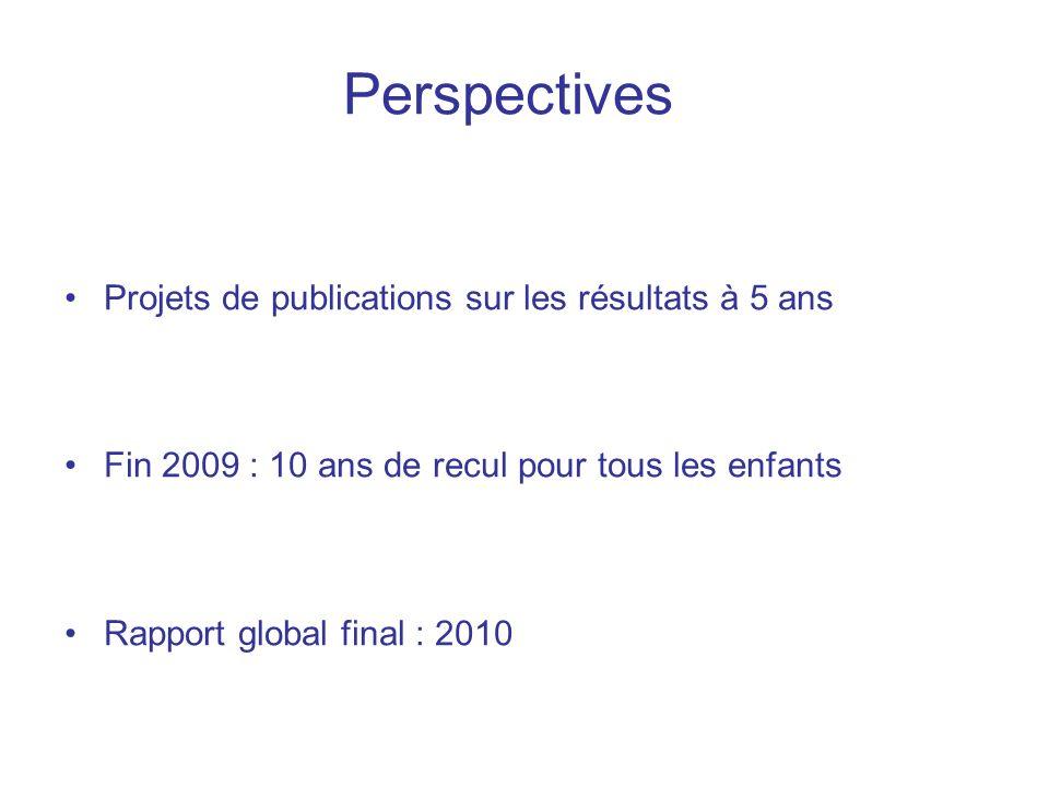 Perspectives Projets de publications sur les résultats à 5 ans Fin 2009 : 10 ans de recul pour tous les enfants Rapport global final : 2010