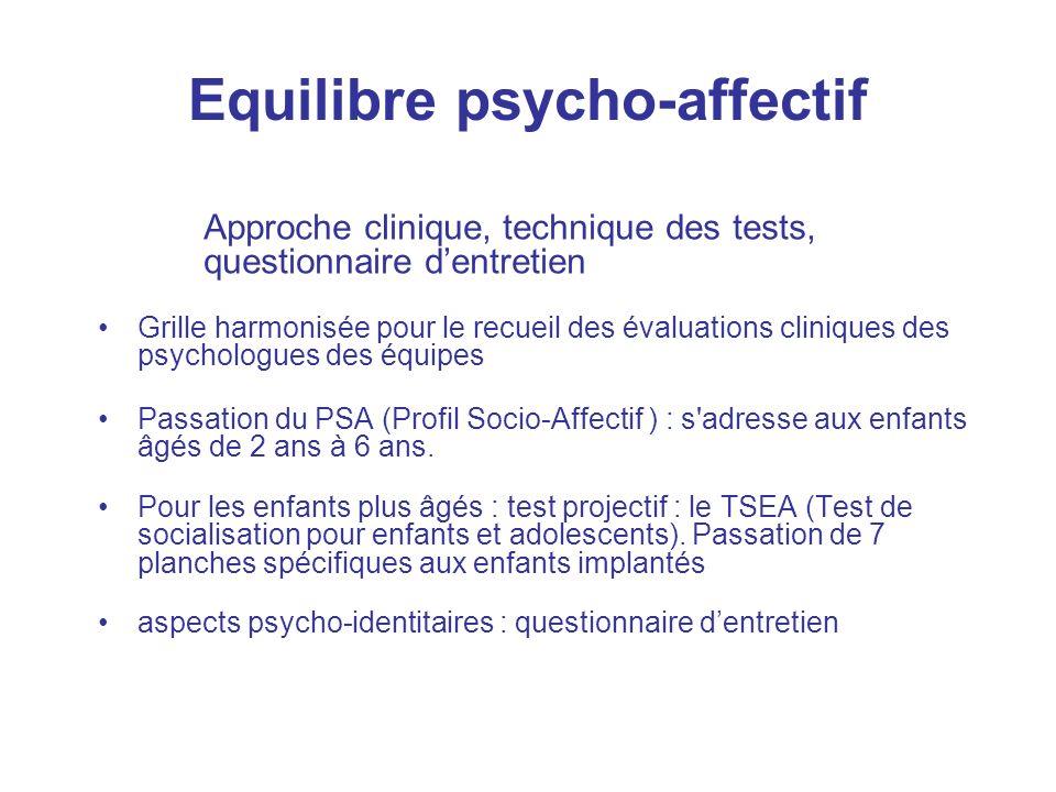 Equilibre psycho-affectif Approche clinique, technique des tests, questionnaire dentretien Grille harmonisée pour le recueil des évaluations cliniques