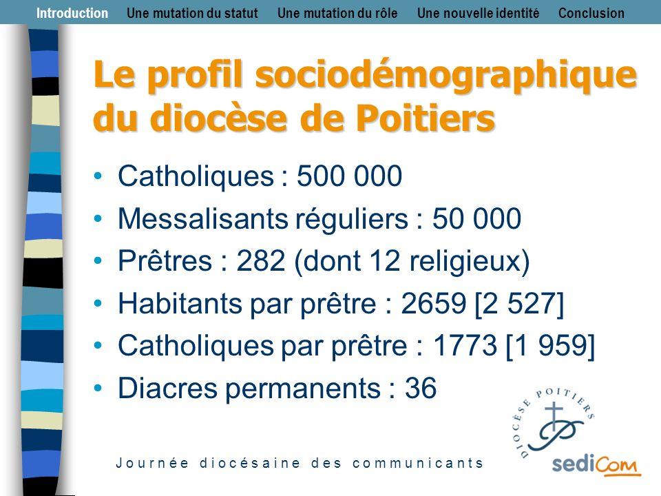 Le profil sociodémographique du diocèse de Poitiers Ministres reconnus : 80 Religieux / Religieuses : nc Paroisses : 604 Communautés locales : 290 ATTENTION : Tout ne se résume pas aux chiffres, loin de là .