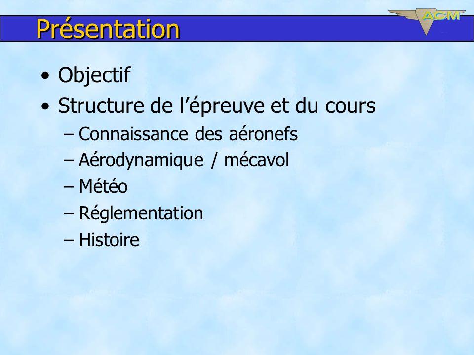 Présentation Objectif Structure de lépreuve et du cours –Connaissance des aéronefs –Aérodynamique / mécavol –Météo –Réglementation –Histoire