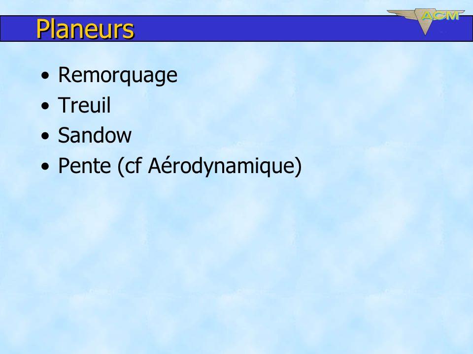 Planeurs Remorquage Treuil Sandow Pente (cf Aérodynamique)