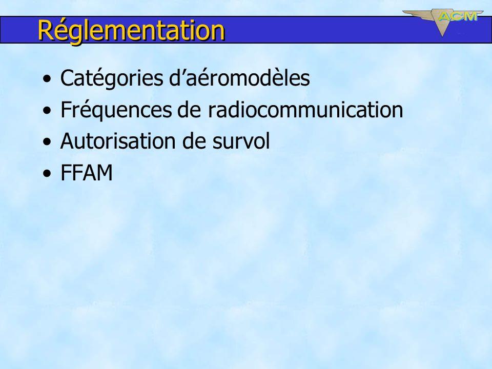 Réglementation Catégories daéromodèles Fréquences de radiocommunication Autorisation de survol FFAM