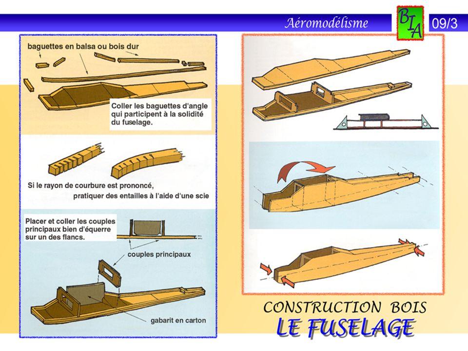 Longeron (bois dur) Clef daile (CTP) Bord dattaque (balsa) Nervure (balsa) Couple (balsa) Revêtement daile (balsa + entoilage) Verrière (Rhodoïd) Capot (résine + fibres) Platine servos (CTP) Couple porte moteur (CTP) Saumon (bloc de balsa) Karman (bloc de balsa) Parties mobiles (structure balsa + entoilage) Structure dun modèle réduit Train (CAP) CTP: Contreplaqué.