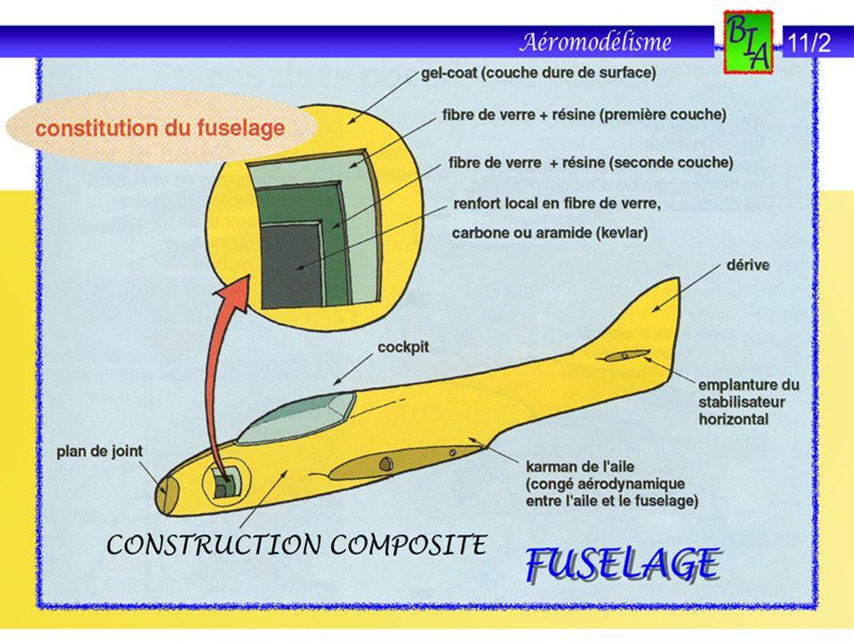 Axe fuselage Prolongement de la corde de référence Calage nul Calage, assiette, incidence…