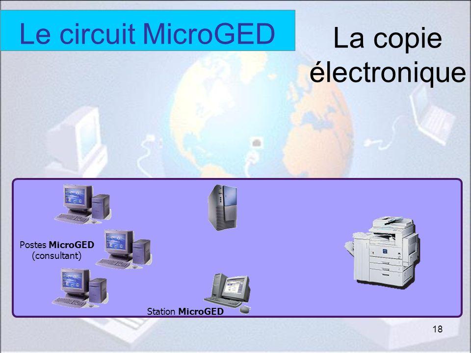 18 Station MicroGED Postes MicroGED (consultant) Lutilisateur Scanne le Document au lieu de le photocopier Le document électronique arrive dans un dos