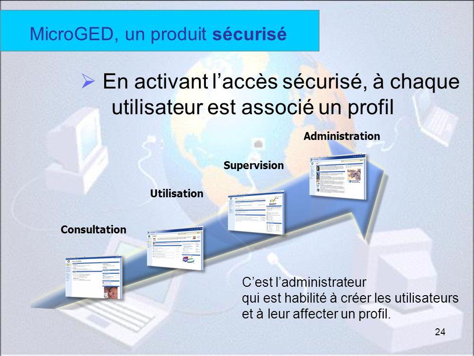 24 En activant laccès sécurisé, à chaque utilisateur est associé un profil Cest ladministrateur qui est habilité à créer les utilisateurs et à leur af