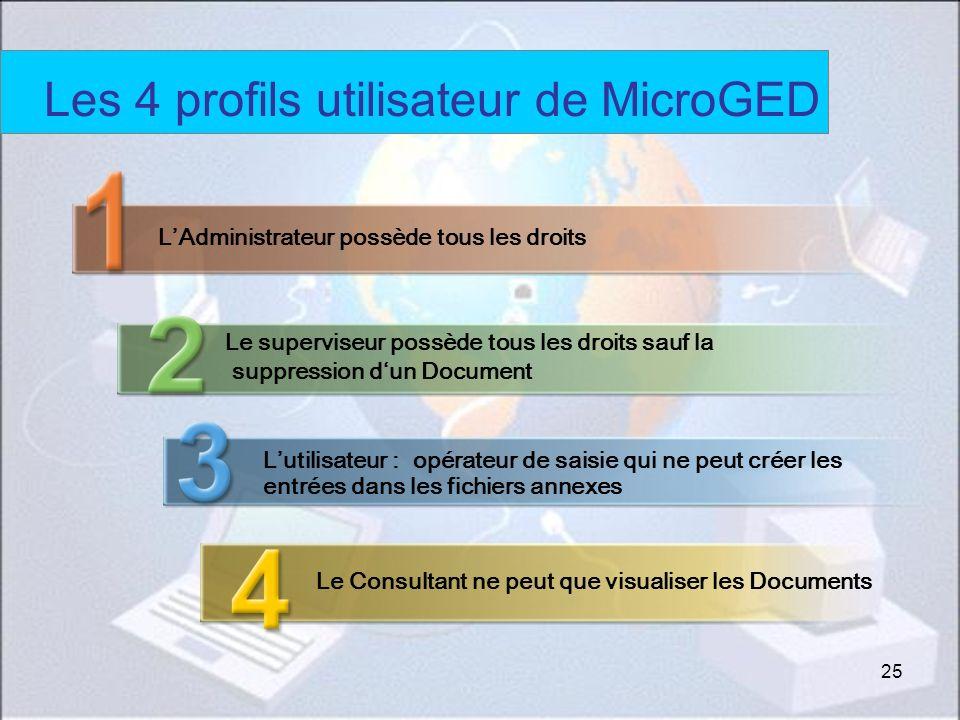 25 LAdministrateur possède tous les droits Le superviseur possède tous les droits sauf la suppression dun Document Lutilisateur : opérateur de saisie
