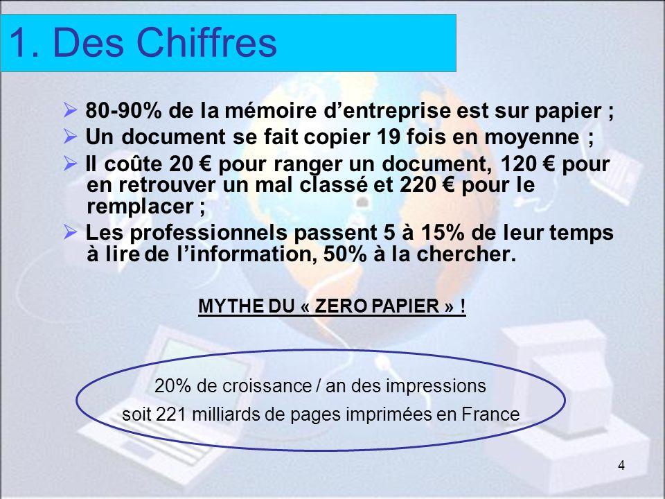 4 1. Des Chiffres 80-90% de la mémoire dentreprise est sur papier ; Un document se fait copier 19 fois en moyenne ; Il coûte 20 pour ranger un documen