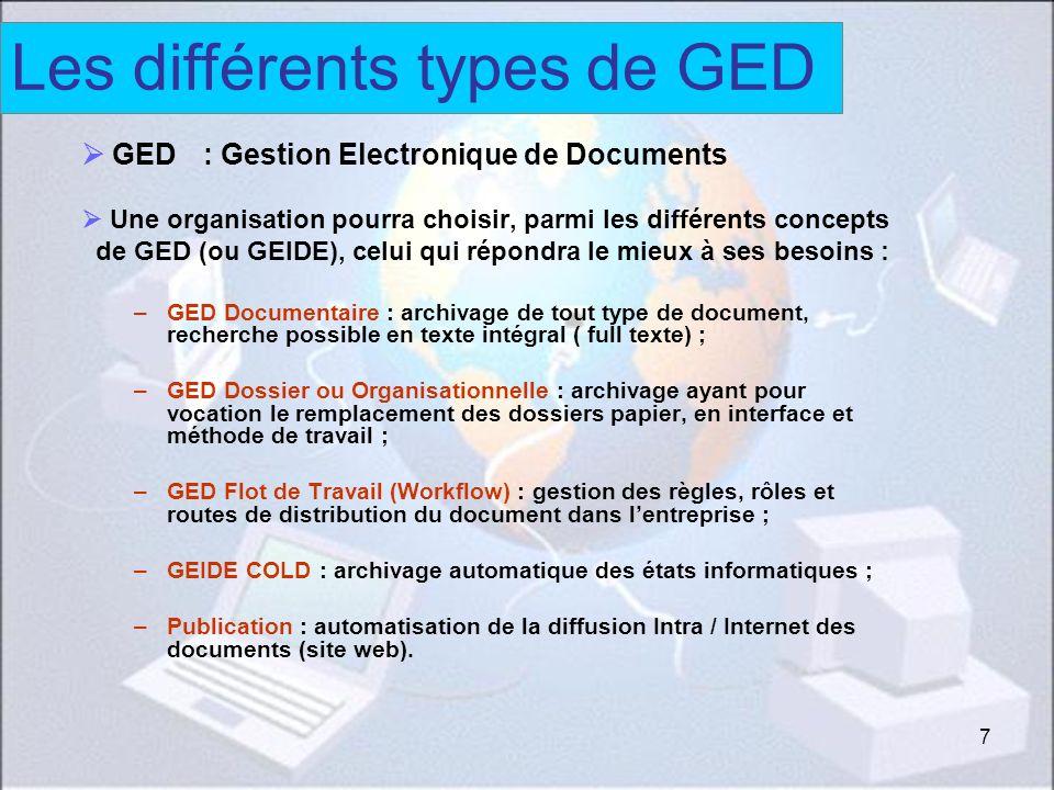 7 GED : Gestion Electronique de Documents Une organisation pourra choisir, parmi les différents concepts de GED (ou GEIDE), celui qui répondra le mieu