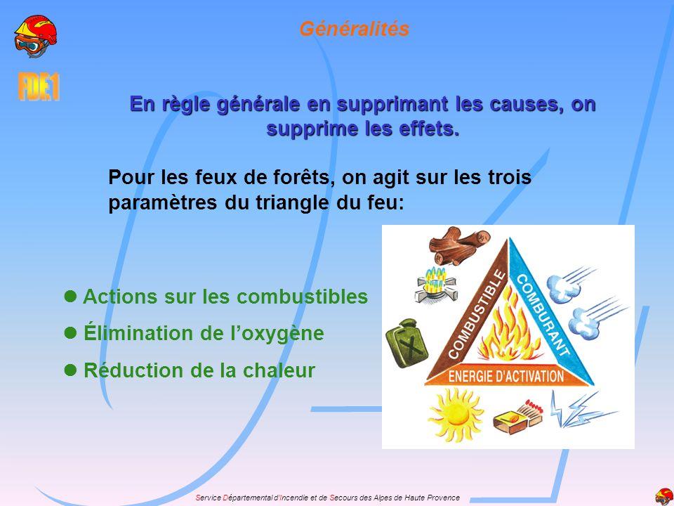 Service Départemental dIncendie et de Secours des Alpes de Haute Provence Les procédés