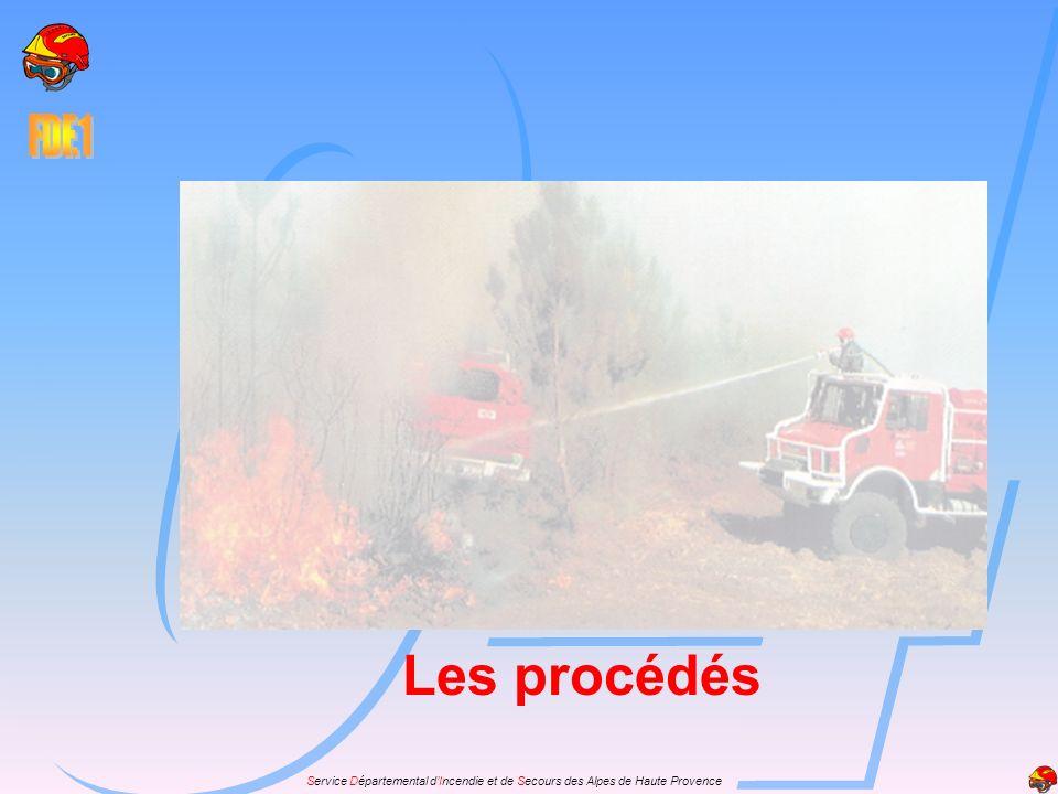 Service Départemental dIncendie et de Secours des Alpes de Haute Provence COMMENT .