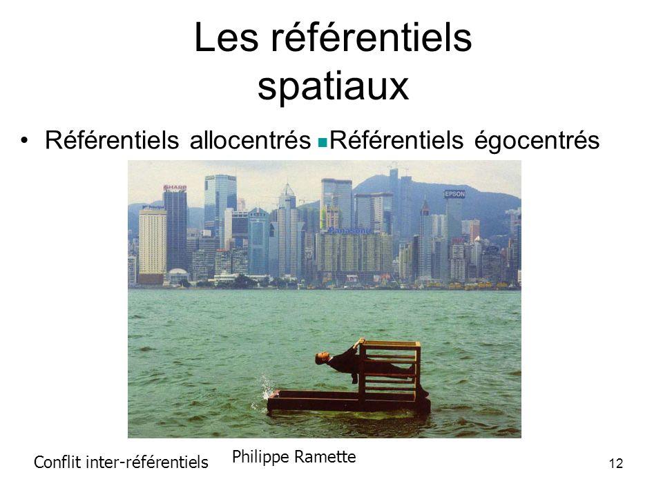 12 Les référentiels spatiaux Référentiels allocentrés Référentiels égocentrés Philippe Ramette Conflit inter-référentiels