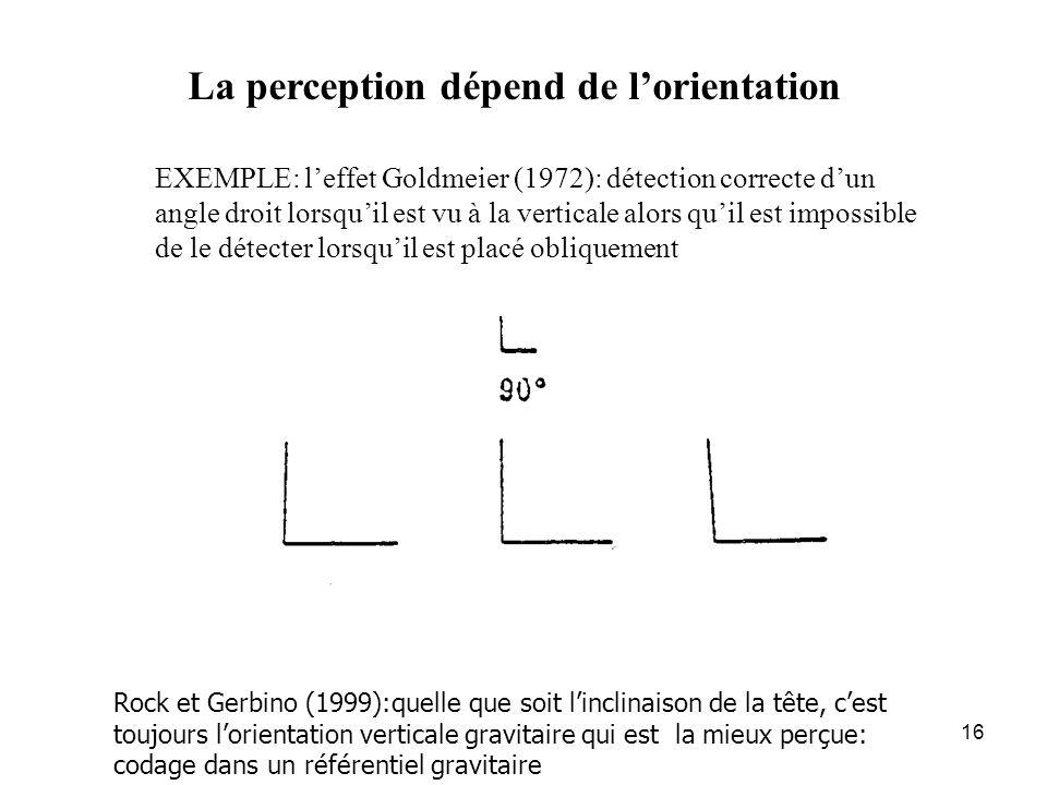 16 EXEMPLE: leffet Goldmeier (1972): détection correcte dun angle droit lorsquil est vu à la verticale alors quil est impossible de le détecter lorsqu