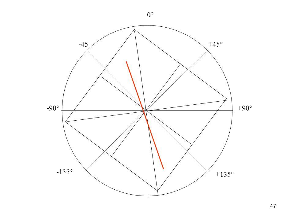 47 -45 0° +45° +90° +135° -90° -135°