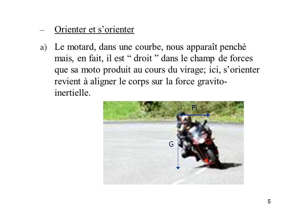 5 – Orienter et sorienter a) Le motard, dans une courbe, nous apparaît penché mais, en fait, il est droit dans le champ de forces que sa moto produit