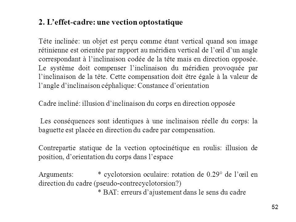 52 2. Leffet-cadre: une vection optostatique Tête inclinée: un objet est perçu comme étant vertical quand son image rétinienne est orientée par rappor