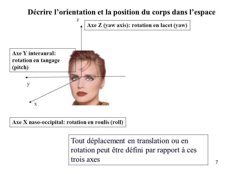 7 Décrire lorientation et la position du corps dans lespace Axe Z (yaw axis): rotation en lacet (yaw) Axe X naso-occipital: rotation en roulis (roll)