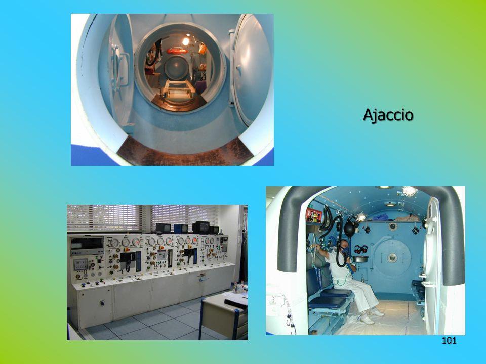 101 Ajaccio