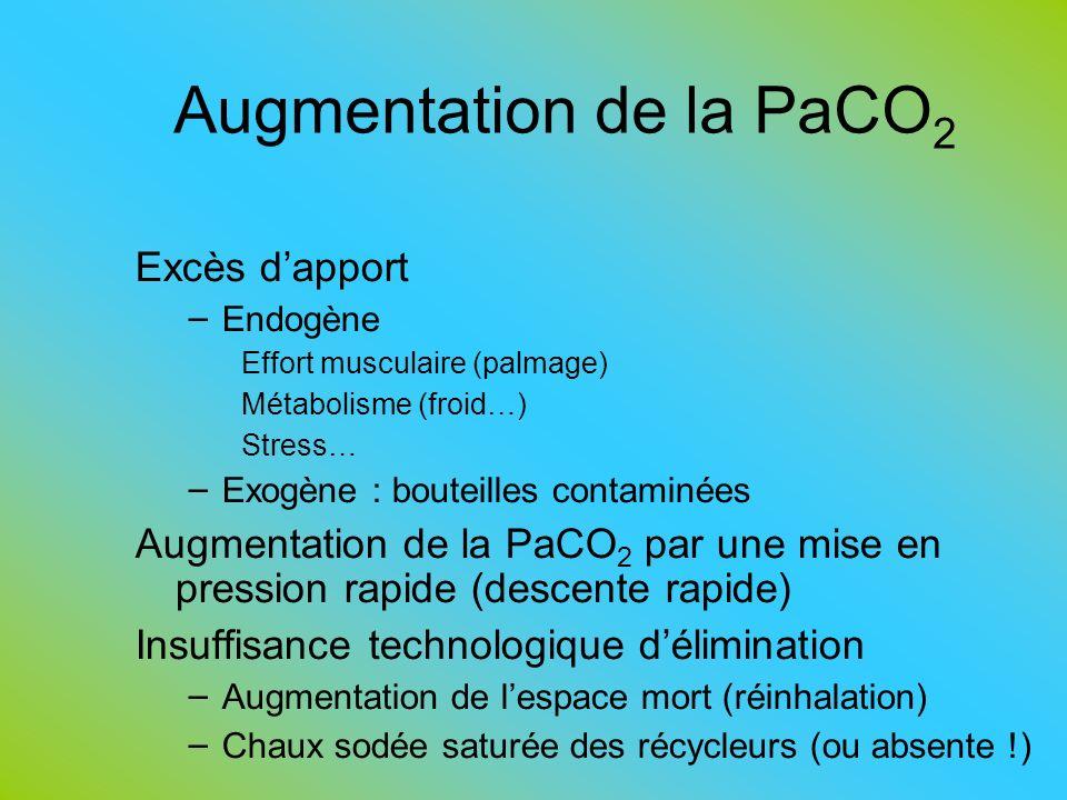 Augmentation de la PaCO 2 Excès dapport – Endogène Effort musculaire (palmage) Métabolisme (froid…) Stress… – Exogène : bouteilles contaminées Augment