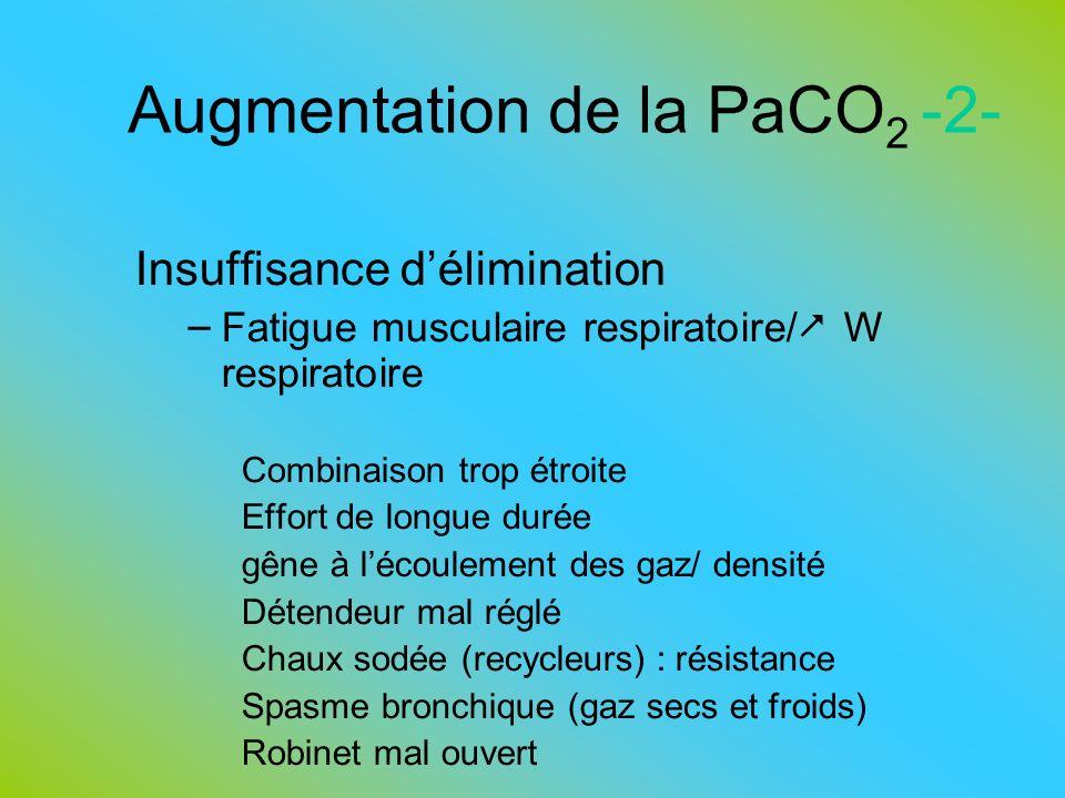 Augmentation de la PaCO 2 -2- Insuffisance délimination – Fatigue musculaire respiratoire/ W respiratoire Combinaison trop étroite Effort de longue du
