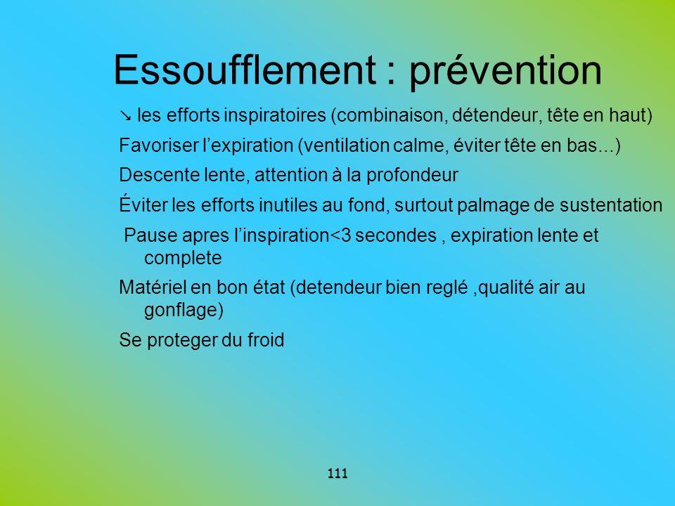 Essoufflement : prévention les efforts inspiratoires (combinaison, détendeur, tête en haut) Favoriser lexpiration (ventilation calme, éviter tête en b