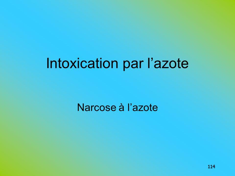Intoxication par lazote Narcose à lazote 114