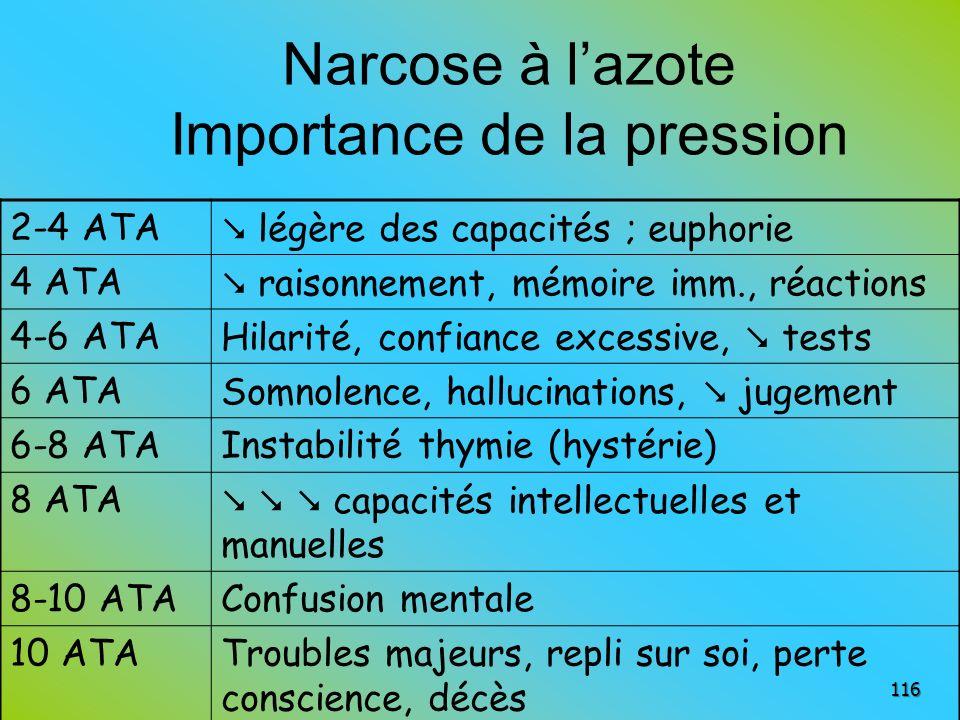 Narcose à lazote Importance de la pression 2-4 ATA légère des capacités ; euphorie 4 ATA raisonnement, mémoire imm., réactions 4-6 ATAHilarité, confia