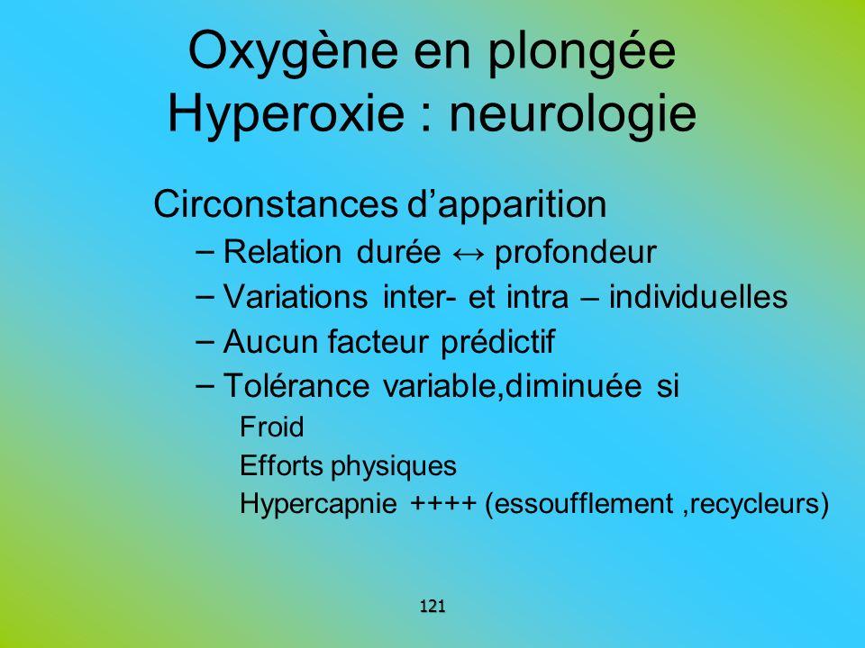 Oxygène en plongée Hyperoxie : neurologie Circonstances dapparition – Relation durée profondeur – Variations inter- et intra – individuelles – Aucun f