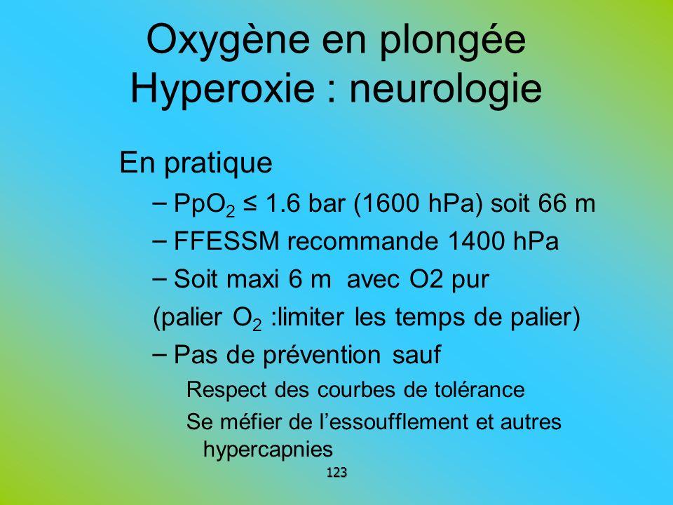 Oxygène en plongée Hyperoxie : neurologie En pratique – PpO 2 1.6 bar (1600 hPa) soit 66 m – FFESSM recommande 1400 hPa – Soit maxi 6 m avec O2 pur (p